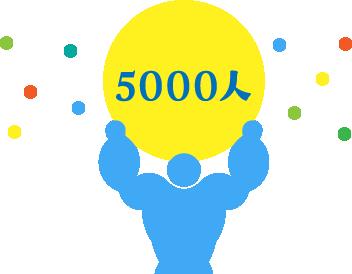 年間5,000人サポートの実績